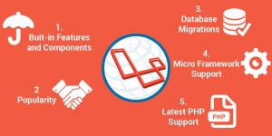 benefits of using laravel