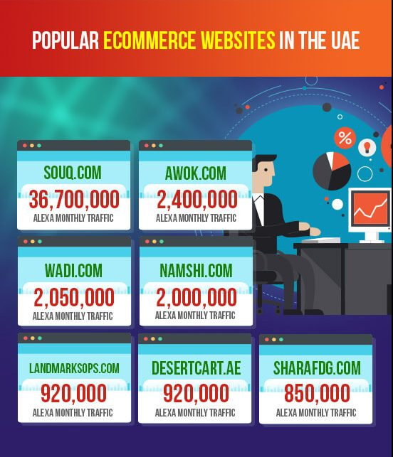 UAE marketplace