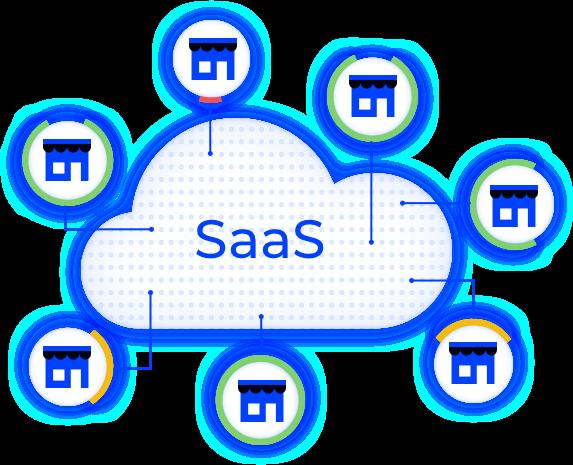 SaaS Based