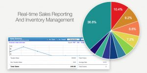 real-time-pos-sales-reporting-inventory-management